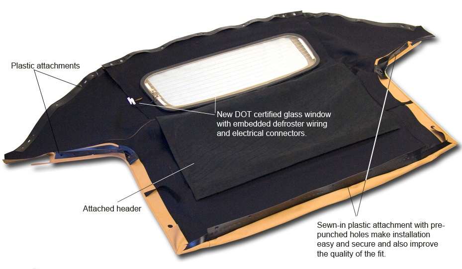 Replacement Convertible Tops